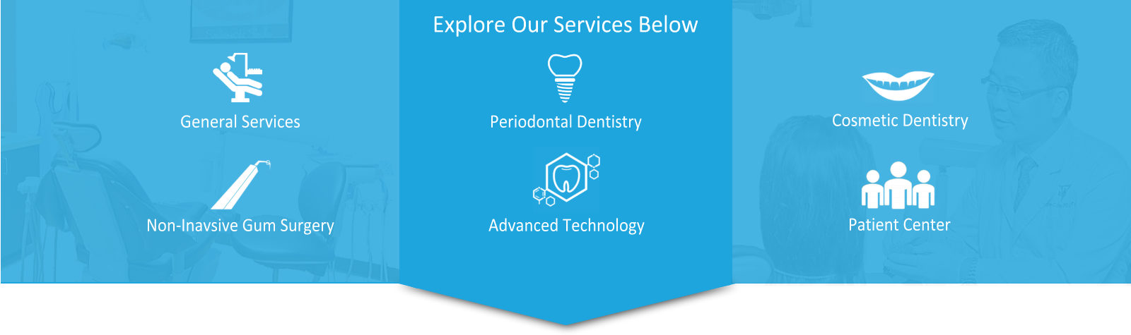SCDentalGroup.com Green Header Background | SC Dental Group